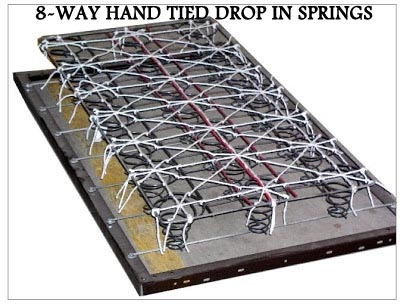 The Image Above Shows A Drop In Coil Spring Unit This Type Of System Is Generally Less Expensive And Labor Intensive It Allows For Single Cone